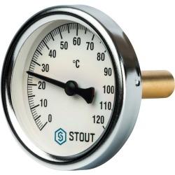 Термометры STOUT
